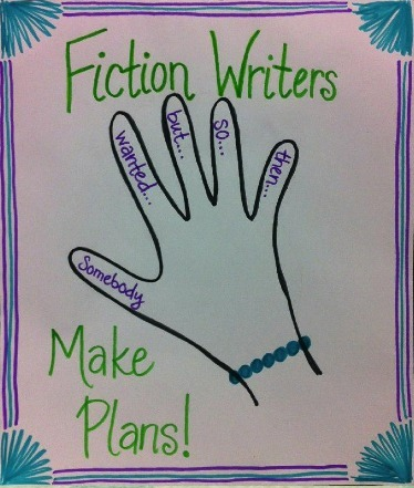 A Literate Life - Anchor Charts | Scriveners' Trappings | Scoop.it