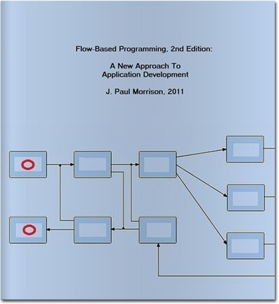 NoFlo | Flow-Based Programming for JavaScript | Collaborative & Organizational Web Tools | Scoop.it