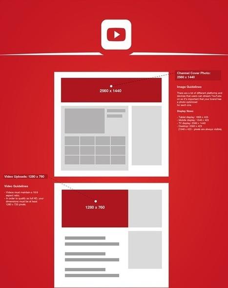 Dimensions et Tailles des Images sur Youtube [Mis à Jour]   Boite à outils E-marketing   Scoop.it
