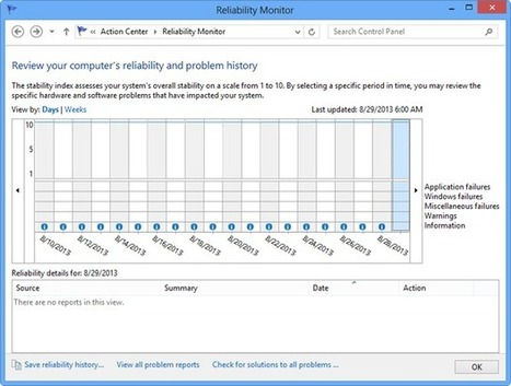 Investigate problems when they occur with Windows 8's Reliability Monitor - TechRepublic (blog)   Windows 8 - 10!   Scoop.it