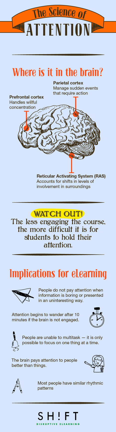 The Science of Attention in eLearning Infographic | iEduc | Scoop.it