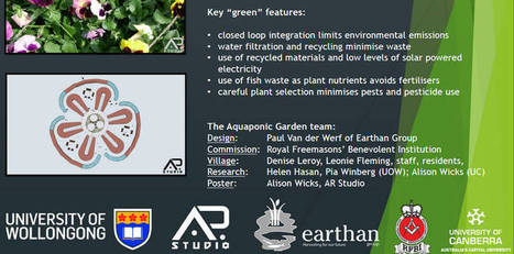 Interactive Aquaponic Garden Poster   Earthan Group Pty Ltd   Integrated Aquaculture   Scoop.it