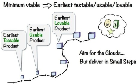 Crisp's Blog » Making sense of MVP (Minimum Viable Product) – and why I prefer Earliest Testable/Usable/Lovable | Agile Methods | Scoop.it