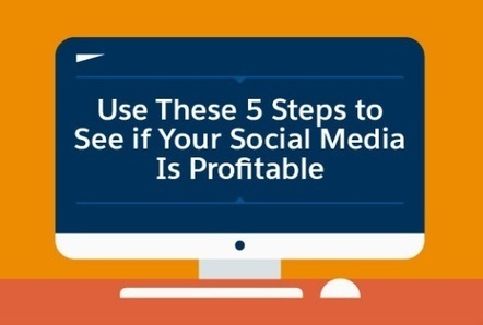 5 Steps to Social Media ROI [Infographic] | Web site & Social Media Marketing | Scoop.it