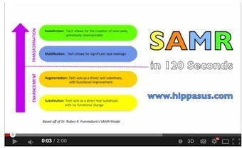 What Teachers Need to Know about SAMR Model ~ Educational Technology and Mobile Learning | Technology Resources - K-12 Schools | Scoop.it