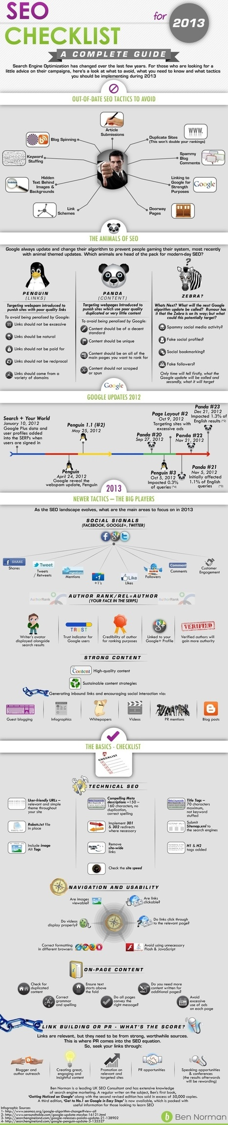 Seo Checklist for 2013 (Infographic) - Strategies and Practices to Follow - Seo Sandwitch Blog | SM | Scoop.it