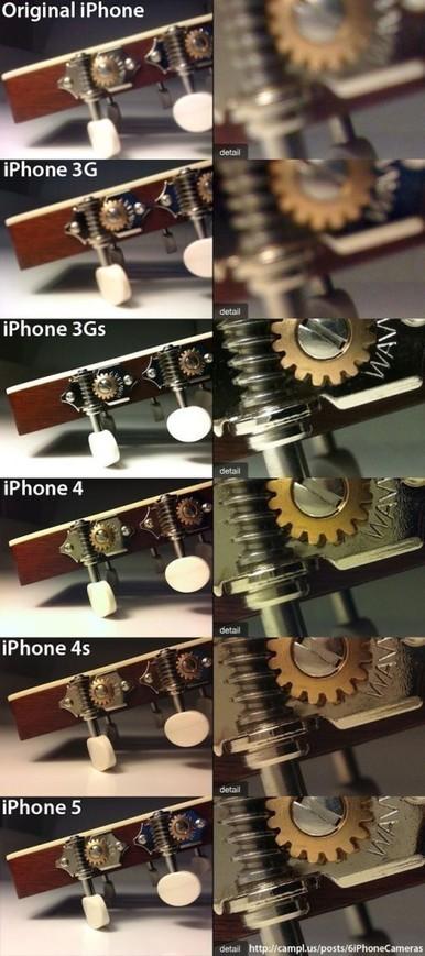 L'évolution de la qualité photo des iPhone, en une image - Mac4Ever.com   Evolution et développement   Scoop.it