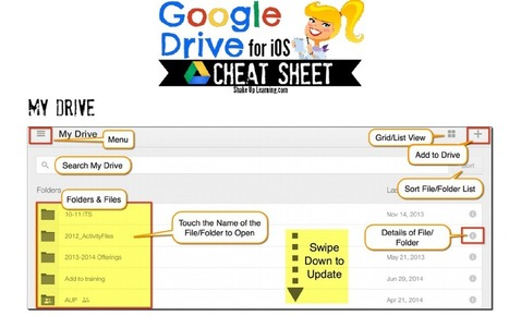A Handy Google Drive Cheat Sheet for iPad Users | School Library in the digital Age | Scoop.it