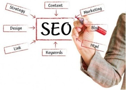 SEO Impressions: The Most Trusted SEO Company on the World Wide Web | SEO Impressions | Scoop.it