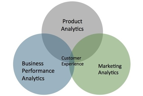 Simplifying Big Data Analytics - Data Science Central | Big Data Daily | Scoop.it