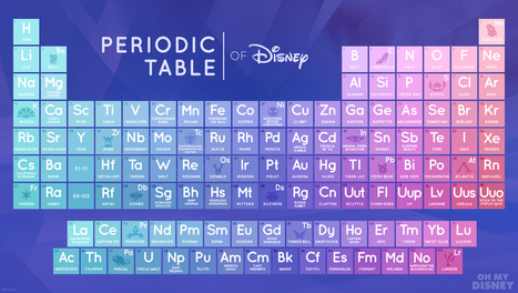 The Periodic Table of Disney Will Make You Love Science | Oh My Disney | SCIENCE | Scoop.it