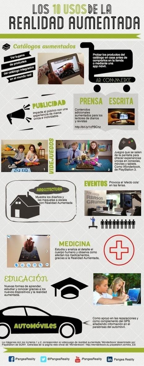 Los 10 usos de la Realidad Aumentada #infografia #infographic #marketing | Descobrint la realitat augmentada | Scoop.it