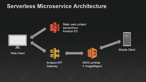 Microservices without the Servers | AWS Compute Blog | Mobile Cloud Computing And Beyond | Scoop.it