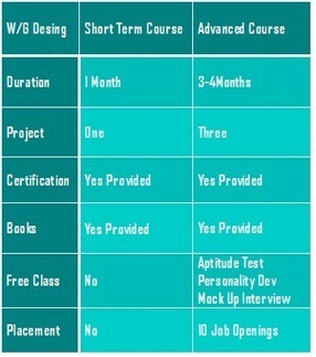 Web Designing Training in Bangalore | inspiregec | Scoop.it