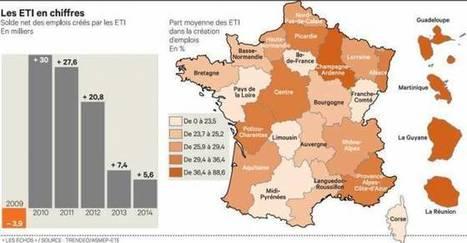 Les ETI ont créé près de 90.000 emplois net depuis 2009, mais leur dynamisme s'essouffle | Press book trendeo | Scoop.it