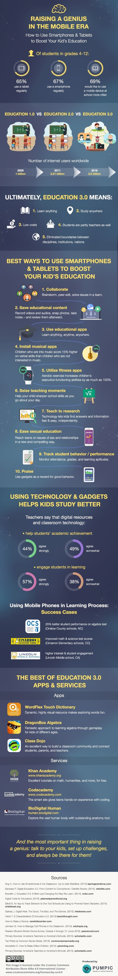 10 Good Ways to Boost Kids Learning Using Mobile Technology | Моя проба | Scoop.it