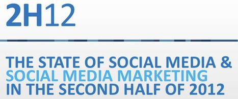 The State Of Social Media And Social Media Marketing 2012 [Presentation] — socialmouths | Carlo Mazzocco | Il Web Marketing su misura | Scoop.it