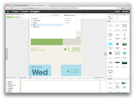 Tools We Like | IDEO Labs | UXploration | Scoop.it