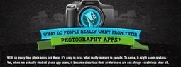 What People Want From Their Photography Apps (Infographic) - Make your ideas Art | Mobile Broadband | Scoop.it
