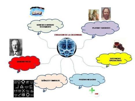 ventajas de los mapas mentales. - Mind42   juleysi pocasangre Multimedios   Scoop.it