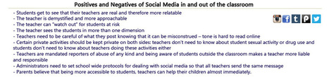 Can teenagers learn social media responsibility from teachers? | Schools & Parents | Scoop.it