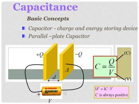 CAPACITORS | PHYSICAL SCIENCES BREAK 1.0 | Scoop.it