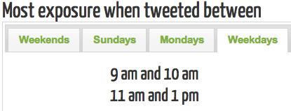 Astuce Twitter : Savez-vous quel est votre temps idéal pour Tweeter ? | Social media - E-reputation | Scoop.it