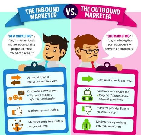 L'Inbound Marketing ou l'Outbound Marketing | BeSocialWeb | Scoop.it