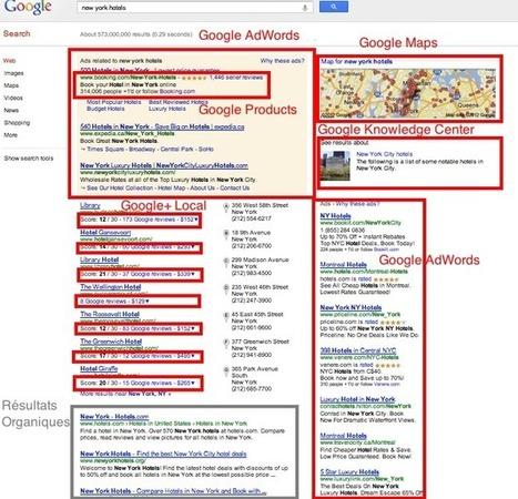 À quoi ressemble une page de résultats de recherche de Google en 2012 ? | Blogue SEO, PPC et Marketing Internet | DavidCarleHQ | Stratégie Digitale et entreprises | Scoop.it