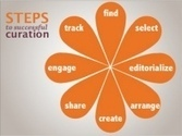Content curation and the power of collectiveintelligence | Collective intelligence | Scoop.it