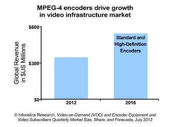 Report: TV Everywhere on the cusp of breakout year | News | CED Magazine - Communications, Engineering and Design Magazine | TVFiends Daily | Scoop.it