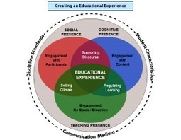CoI | Inquiry-Based Learning and Research | Scoop.it