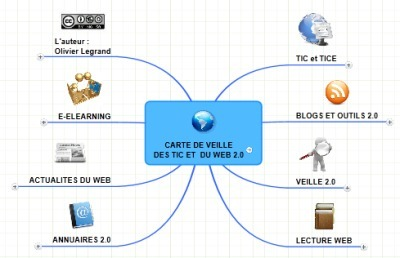 Mind mapping : carte de veille des TIC, du E-learning et du Web 2.0 | Mind-Mapping et cartes heuristiques | Scoop.it