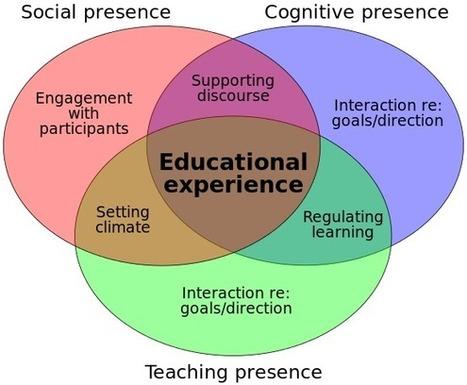 Handvaten voor online onderwijs | WilfredRubens.com over leren en ICT | Ontwerpen en begeleiden van afstandsonderwijs | Scoop.it