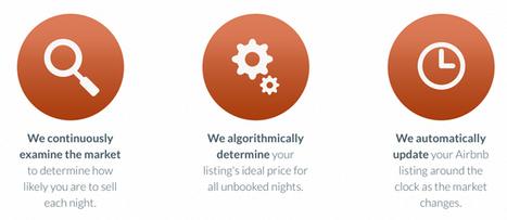 #Startup @everbooked brings #BigData to #Airbnb rental management | ALBERTO CORRERA - QUADRI E DIRIGENTI TURISMO IN ITALIA | Scoop.it
