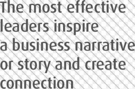 Describing the future by using the business narrative | innovation leadership | Scoop.it