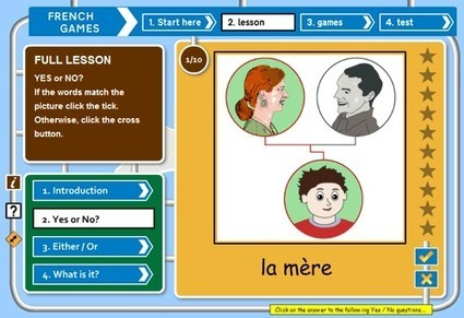French games : fun learner games for kids and adults learning French – free website | Learning French with Fun | Scoop.it