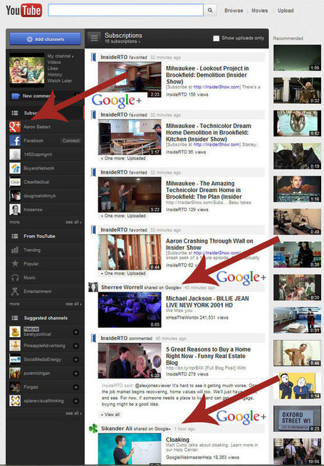 YouTube Changes: Everything You Need To Know | Social Media Pearls | Scoop.it
