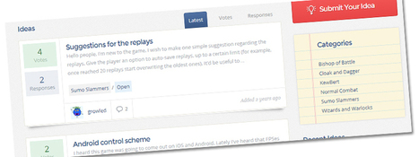15 Things You May Not Know WordPress Can Do | Blogs | Scoop.it