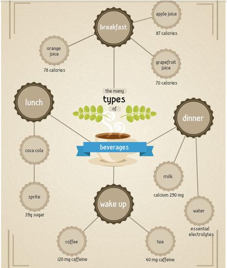 easel.ly   create and share visual ideas online   Teknologia ala-asteella   Scoop.it