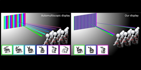 New movie screen technology lets you see 3D without glasses | Knowmads, Infocology of the future | Scoop.it