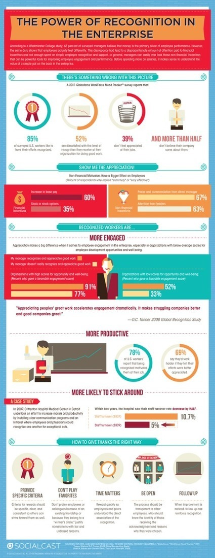 The Power of Employee Appreciation | New Leadership | Scoop.it