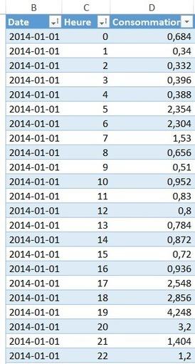 Une difficile conversion de données avec Excel – Un exemple de Modeloff 2014 (3 de 3) | Modélisation financière | Scoop.it