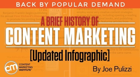 The History of Content Marketing [Updated Infographic] | Linguagem Virtual | Scoop.it