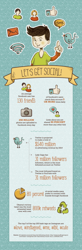 Datos interesantes sobre Redes Sociales #infografia #infographic ... | Personal Branding | Scoop.it