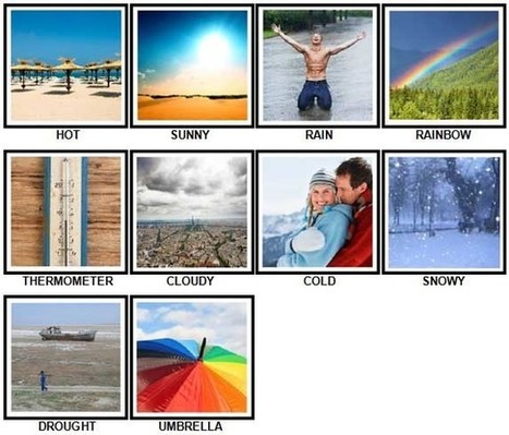 100 Pics Weather Answers | 100 Pics Answers | 100 Pics Quiz Answers | Scoop.it