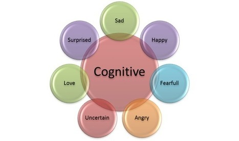 The 8 Myths About Emotions That Are Holding Us Back I Amy Morin, Psychotherapist | Entretiens Professionnels | Scoop.it