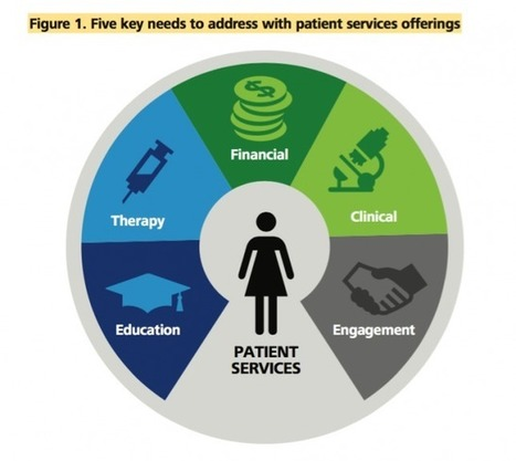 Patient engagement strategies in a digital environment | eHealth - Social Business in Health | Scoop.it