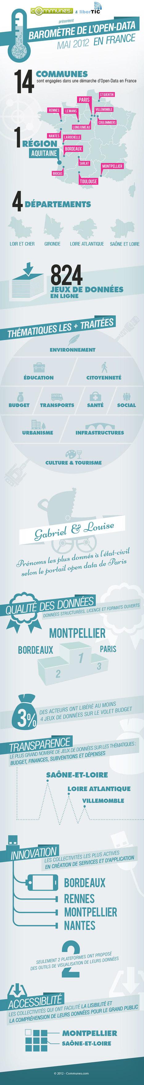 La carte de France de l'open data auquotidien   Pratiques collaboratives et coopération   Scoop.it