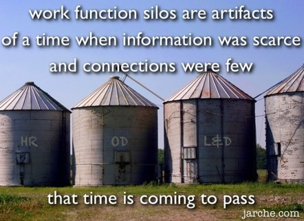 Dysfunctional work silos | Harold Jarche | Enterprise Learning and Performance | Scoop.it